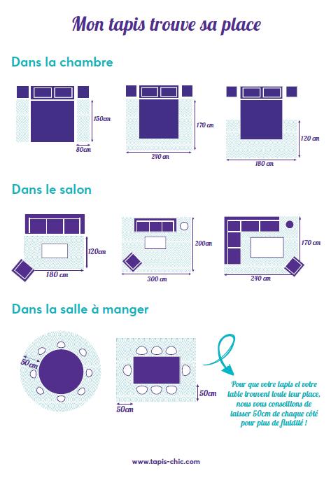 Conseils de l'emplacement de votre tapis dans votre salon